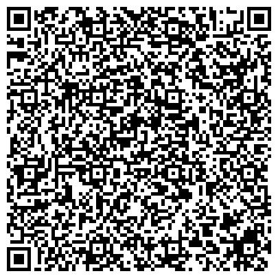 QR-код с контактной информацией организации Средняя общеобразовательная школа «Школа надомного обучения» №381