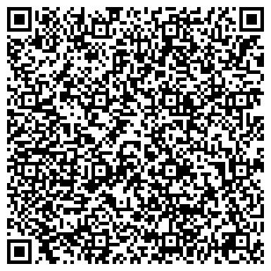 QR-код с контактной информацией организации АБРОМЕТ