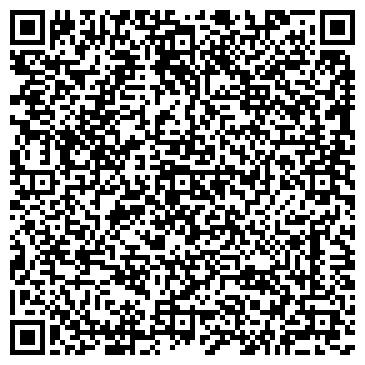 QR-код с контактной информацией организации Дополнительный офис № 5281/01609