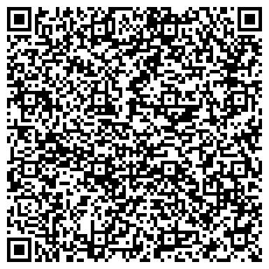 QR-код с контактной информацией организации ИП Норкин Д.В.