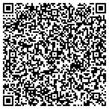 QR-код с контактной информацией организации ГОРОДСКОЙ ЦЕНТР ПРОФИЛАКТИКИ И БОРЬБЫ СО СПИДОМ