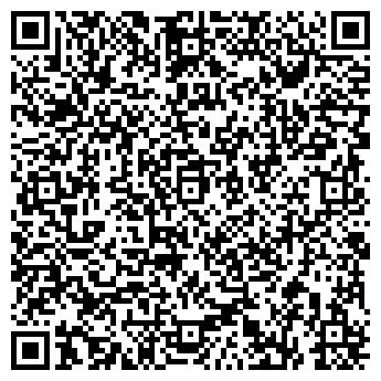 QR-код с контактной информацией организации AVANTI, СУПЕРМАРКЕТ ДВЕРЕЙ