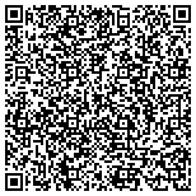 QR-код с контактной информацией организации НАЧАЛЬНАЯ ШКОЛА - ДЕТСКИЙ САД № 1878
