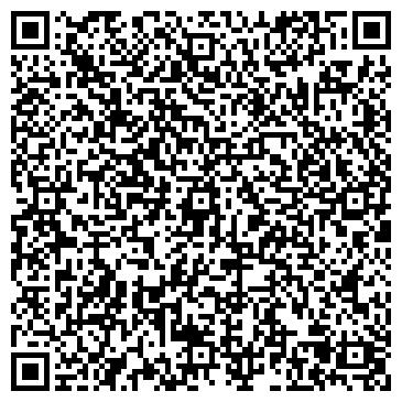 QR-код с контактной информацией организации ПОЛИМЕР СИНТЕЗ, ПКП, ООО