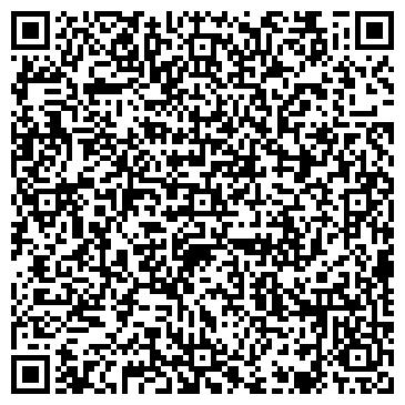 QR-код с контактной информацией организации ПРОДТОВАРЫ, ХАРЬКОВСКИЙ ЗАВОД, ООО