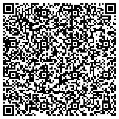 QR-код с контактной информацией организации НАЧАЛЬНАЯ ШКОЛА - ДЕТСКИЙ САД № 1888