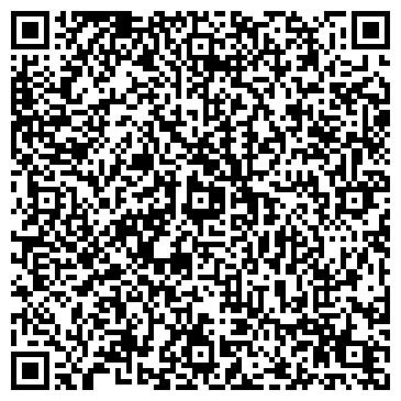 QR-код с контактной информацией организации ХАРЬКОВПОЛИМЕРНИТЬ, ПП, ООО