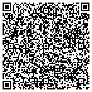 QR-код с контактной информацией организации Весь инструмент