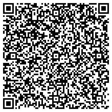 QR-код с контактной информацией организации МЕЛИСА 93, АГРОПРОМЫШЛЕННАЯ ФИРМА