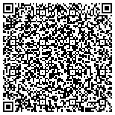 QR-код с контактной информацией организации ГРУППА ЛИЦЕНЗИОННО-РАЗРЕШИТЕЛЬНОЙ РАБОТЫ