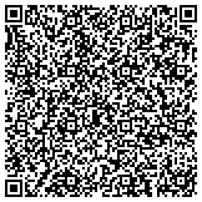 QR-код с контактной информацией организации ИНЖЕНЕРНАЯ САНТЕХНИКА Полимет