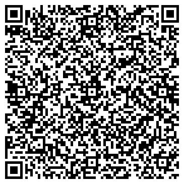 QR-код с контактной информацией организации ПАО «АО НИИРИ»