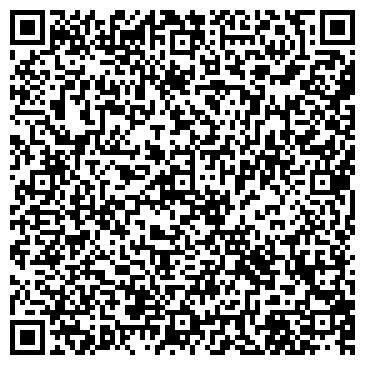 QR-код с контактной информацией организации ИТРАКО, ПИИ, ХАРЬКОВСКИЙ ФИЛИАЛ