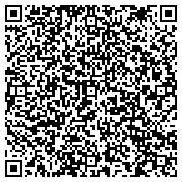 QR-код с контактной информацией организации ХАРЬКОВСКИЙ КАНАТНЫЙ ЗАВОД, ОАО