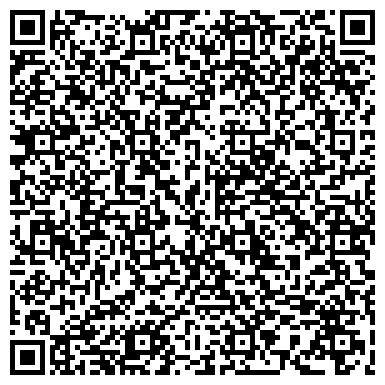QR-код с контактной информацией организации Сибирская издательская фирма «Наука»