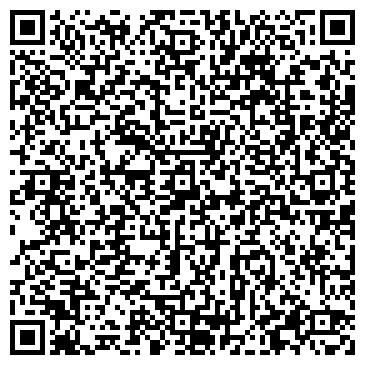 QR-код с контактной информацией организации ЭЛЕКТРОАППАРАТ, СКТБ, НПО, ГП