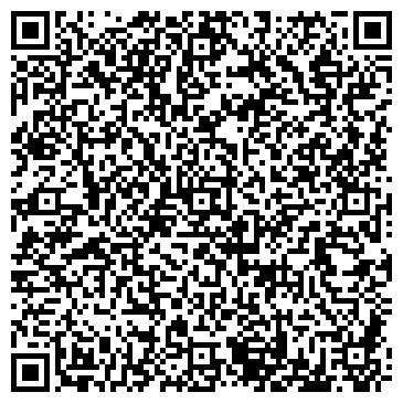 QR-код с контактной информацией организации ХАРЬКОВРЕЛЕКОМПЛЕКТ, НТЦ, ООО