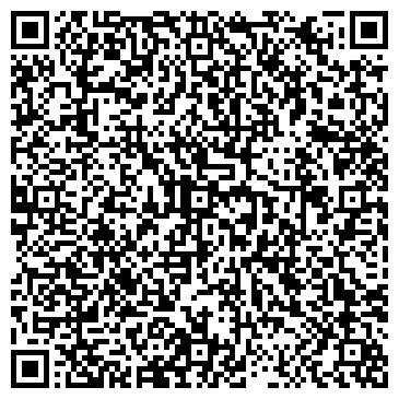 QR-код с контактной информацией организации НИОХИМ, НИПИ ОСНОВНОЙ ХИМИИ, ГП