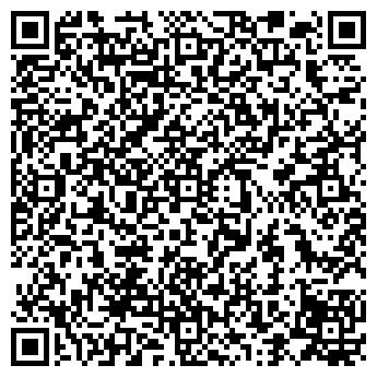 QR-код с контактной информацией организации МЕТЭНЕРГОМАШ, НПП, ГП