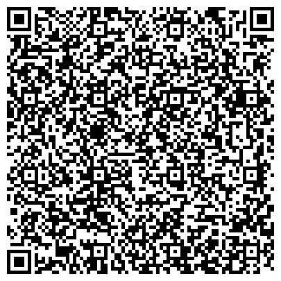 QR-код с контактной информацией организации КИЕВСКОЕ АГЕНТСТВО ВОЗДУШНЫХ СООБЩЕНИЙ, ЗАО, ХАРЬКОВСКИЙ ФИЛИАЛ