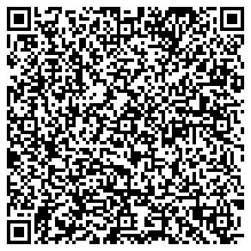 QR-код с контактной информацией организации ХАРЬКОВЧАНКА, КОНДИТЕРСКАЯ ФАБРИКА, ЗАО
