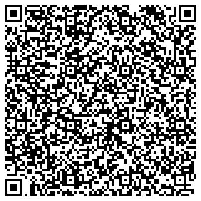 QR-код с контактной информацией организации Рабочий и колхозница
