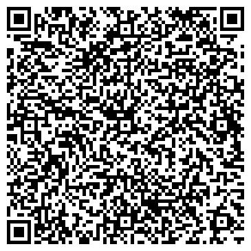 QR-код с контактной информацией организации Паноптикум научных развлечений