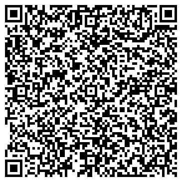 QR-код с контактной информацией организации Губернская оптика