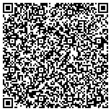 QR-код с контактной информацией организации УПРАВА РАЙОНА СЕВЕРНОЕ МЕДВЕДКОВО