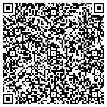 QR-код с контактной информацией организации ЗАКАРПАТЬЕСТАНДАРТМЕТРОЛОГИЯ, ГП