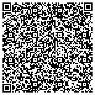 QR-код с контактной информацией организации НИИ ТЕХНИКИ БЕЗОПАСНОСТИ ХИМИЧЕСКИХ ПРОИЗВОДСТВ, ГП