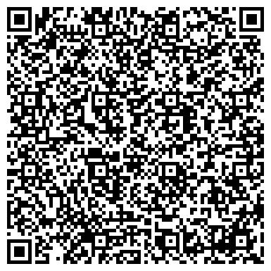 QR-код с контактной информацией организации Винтажные штучки