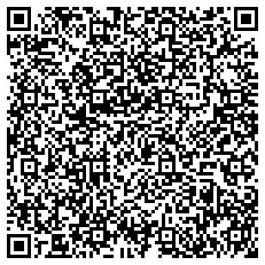 QR-код с контактной информацией организации ПРИВАТБАНК, АКБ, КРЫМСКОЕ РЕГИОНАЛЬНОЕ УПРАВЛЕНИЕ