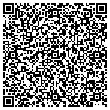 QR-код с контактной информацией организации ЕЛЕНА, ТРИКОТАЖНАЯ ФАБРИКА, ЗАО