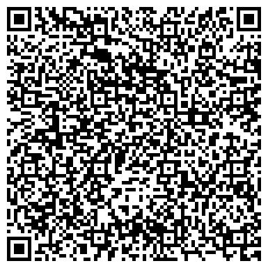 QR-код с контактной информацией организации КЕРАММАШ, ИНСТИТУТ КЕРАМИЧЕСКОГО МАШИНОСТРОЕНИЯ, ЗАО