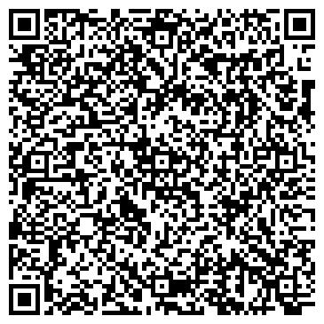 QR-код с контактной информацией организации НИИ ВЫСОКИХ НАПРЯЖЕНИЙ, ГП