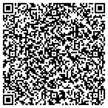QR-код с контактной информацией организации ПРОТОН, ЯСЕНОВСКИЙ ЗАВОД, ОАО