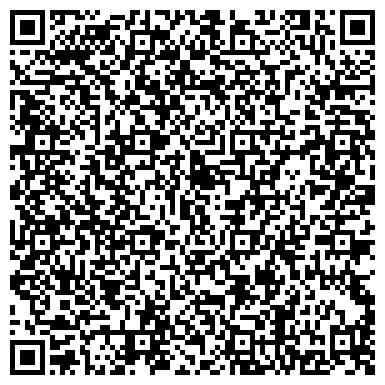 QR-код с контактной информацией организации РЕШЕТИЛОВСКИЙ КОМБИКОРМОВЫЙ ЗАВОД, ООО