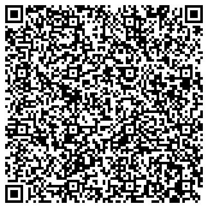 QR-код с контактной информацией организации НАЦИОНАЛЬНЫЙ СОЮЗ ХУДОЖНИКОВ УКРАИНЫ, ПОЛТАВСКАЯ ОБЛАСТНАЯ ОРГАНИЗАЦИЯ