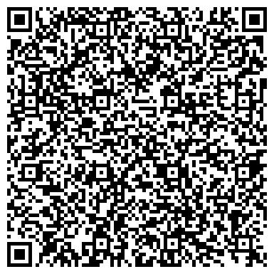 QR-код с контактной информацией организации ПОЛАРР, ПОЛТАВСКОЕ АГЕНТСТВО РЕГИОНАЛЬНОГО РАЗВИТИЯ, ООО