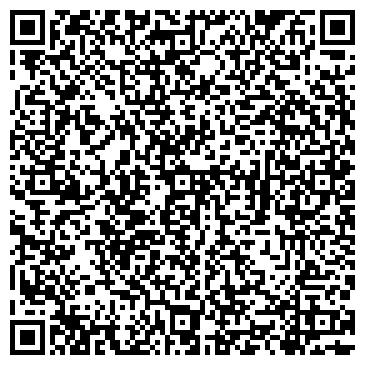 QR-код с контактной информацией организации ЕЛЕКТРОНАСОС-СЕРВИС, ПКФ, ЧП
