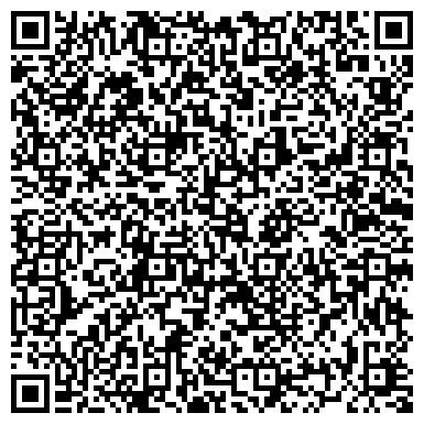QR-код с контактной информацией организации ИП Трофимов А.П.