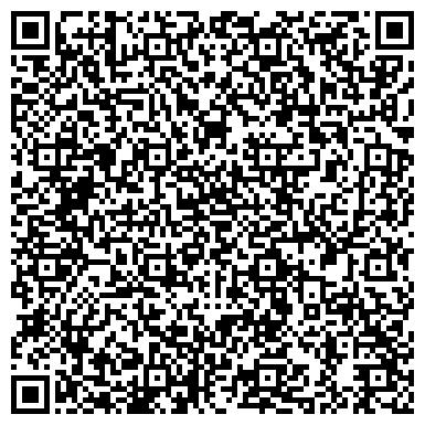 QR-код с контактной информацией организации ПОЛТАВАНЕФТЕГАЗ, НЕФТЕГАЗОДОБЫВАЮЩЕЕ УПРАВЛЕНИЕ, ДЧП ОАО УКРНАФТА