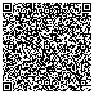 QR-код с контактной информацией организации ПОЛТАВСКИЙ КРАЕВЕДЧЕСКИЙ МУЗЕЙ, ГП