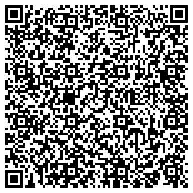 QR-код с контактной информацией организации ИП Зайкин К.Л.