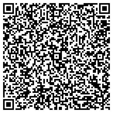 QR-код с контактной информацией организации Городская аптека