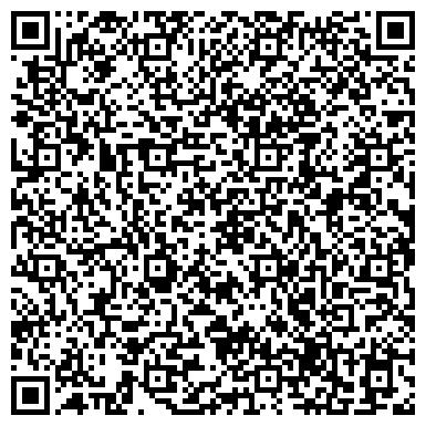QR-код с контактной информацией организации ПРИВАТБАНК, АКБ, ПОЛТАВСКОЕ РЕГИОНАЛЬНОЕ УПРАВЛЕНИЕ