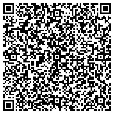QR-код с контактной информацией организации Euro-Tool