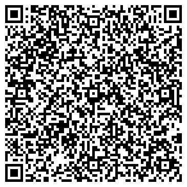 QR-код с контактной информацией организации ПОЛЭНЕРГОКОМПЛЕКТ, НПП, ЧП