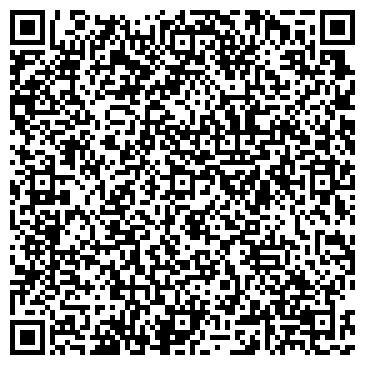 QR-код с контактной информацией организации БОРИСФЕН, АГРОФИРМА, ЧП